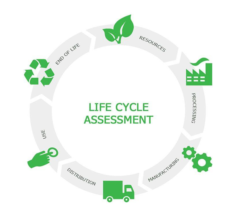 Life-Cycle Assessment - Stages and Scope