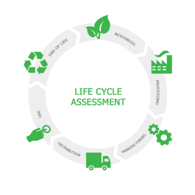 application of life cycle assessment in Life cycle assessment life cycle  to build understanding of life cycle assessment  understand the key benefits and challenges of the application of lca.