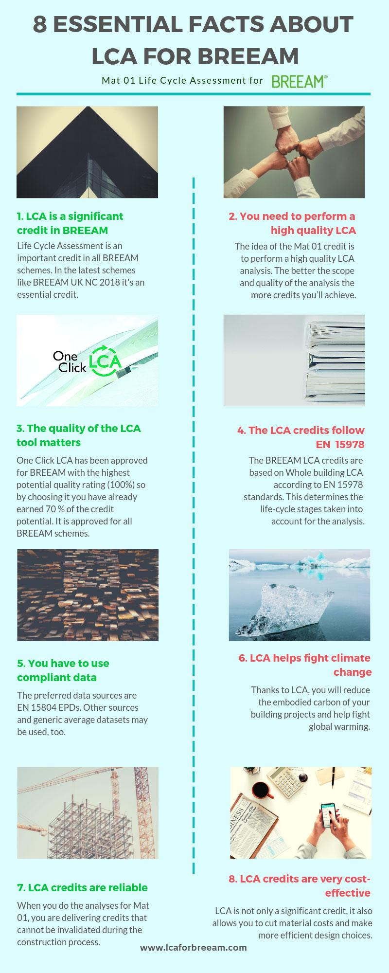 BREEAM 2018 Mat 01: challenges, opportunities, and the