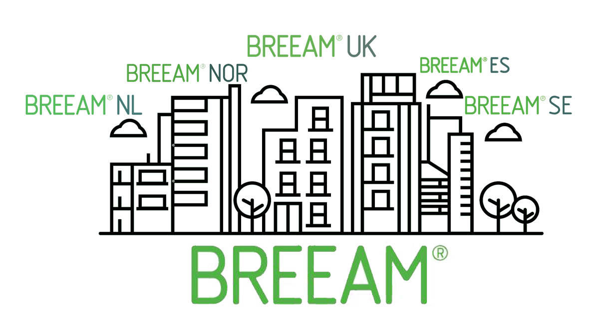 BREEAM Mat 01 and Man 05 Credits Made Easy with highest